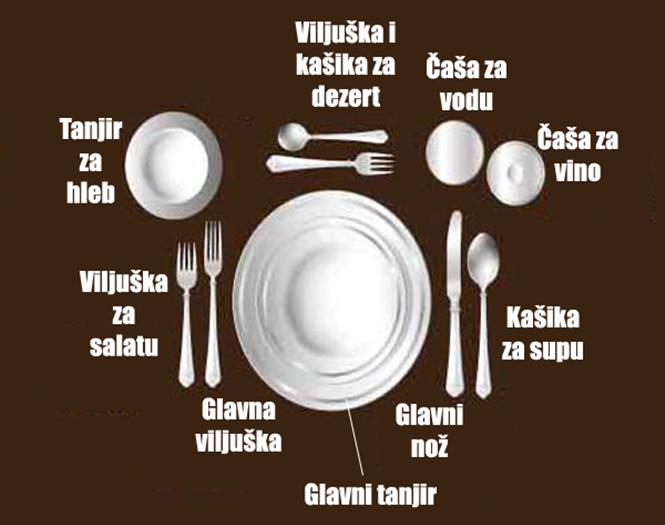 Savršeno postavljen sto - 4zida.rs
