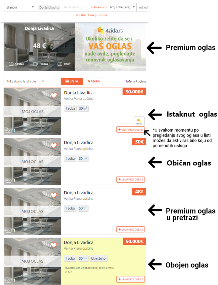 pregled-svih-usluga-promocije-oglasa
